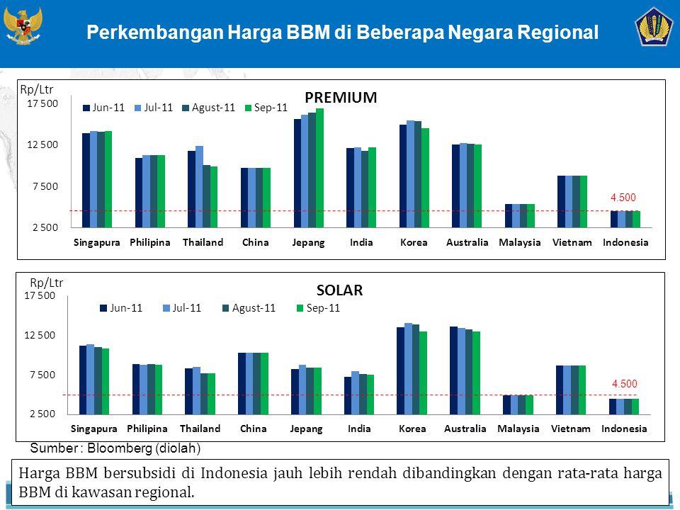 25 4.500 Harga BBM bersubsidi di Indonesia jauh lebih rendah dibandingkan dengan rata-rata harga BBM di kawasan regional.