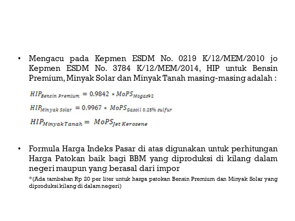 Mengacu pada Kepmen ESDM No.0219 K/12/MEM/2010 jo Kepmen ESDM No.