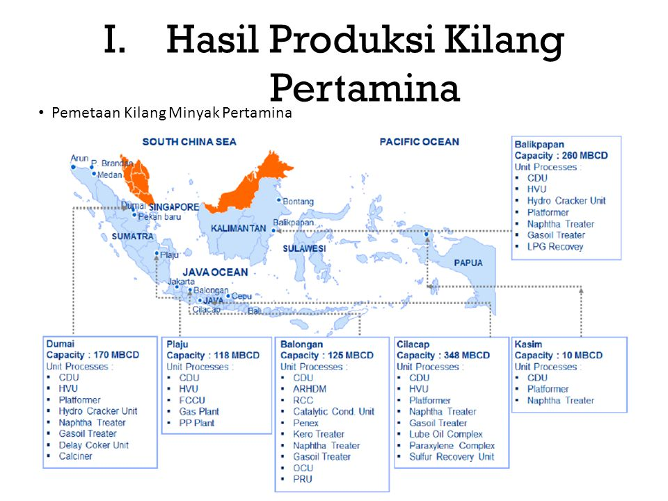 I.Hasil Produksi Kilang Pertamina Pemetaan Kilang Minyak Pertamina