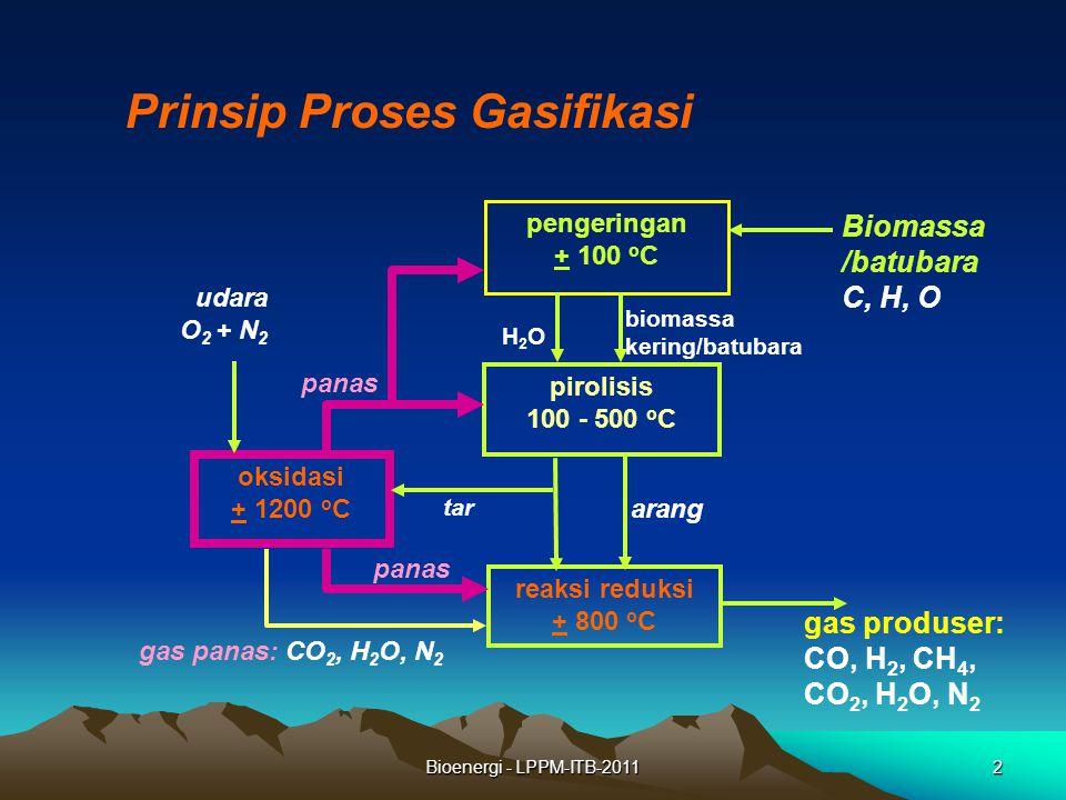 Bioenergi - LPPM-ITB-20112 pirolisis 100 - 500 o C reaksi reduksi + 800 o C oksidasi + 1200 o C pengeringan + 100 o C biomassa kering/batubara arang H