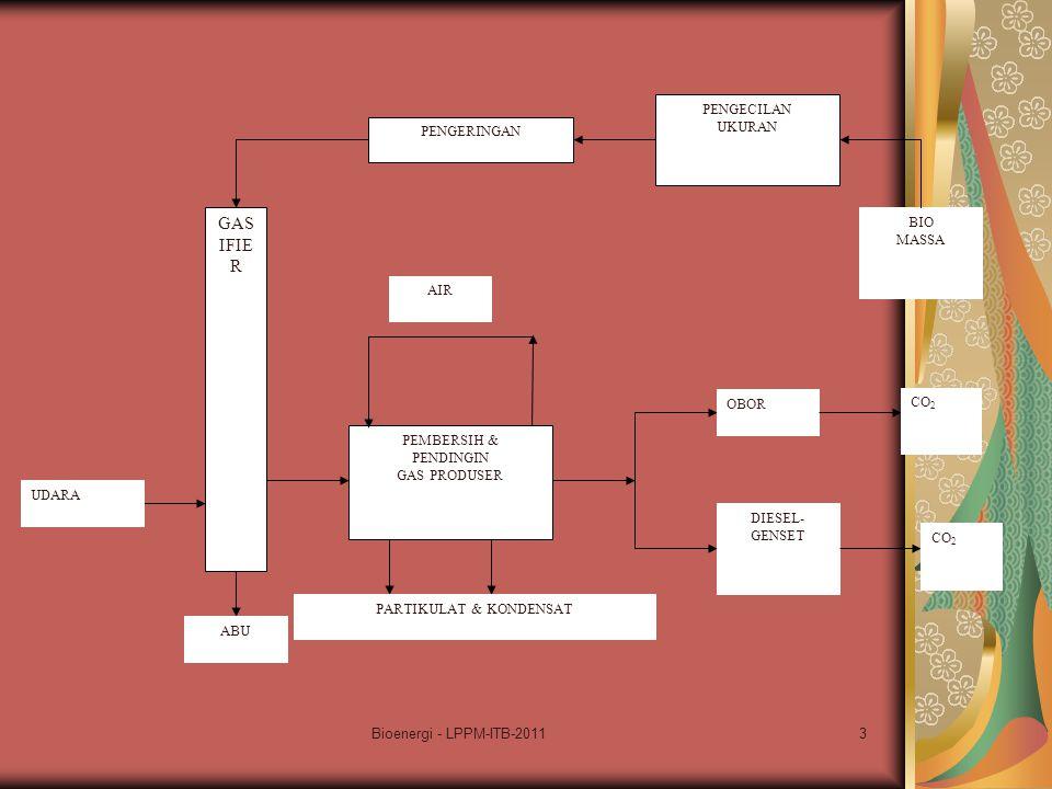 Bioenergi - LPPM-ITB-20114 Pemanfaatan gas hasil (produser) Energi panas –Pengeringan, dll Energi Listrik –Rumah tangga –Irigasi –Usaha skala kecil Perlu sistim pembersihan gas –Siklon –Scrubber –Filter, dll
