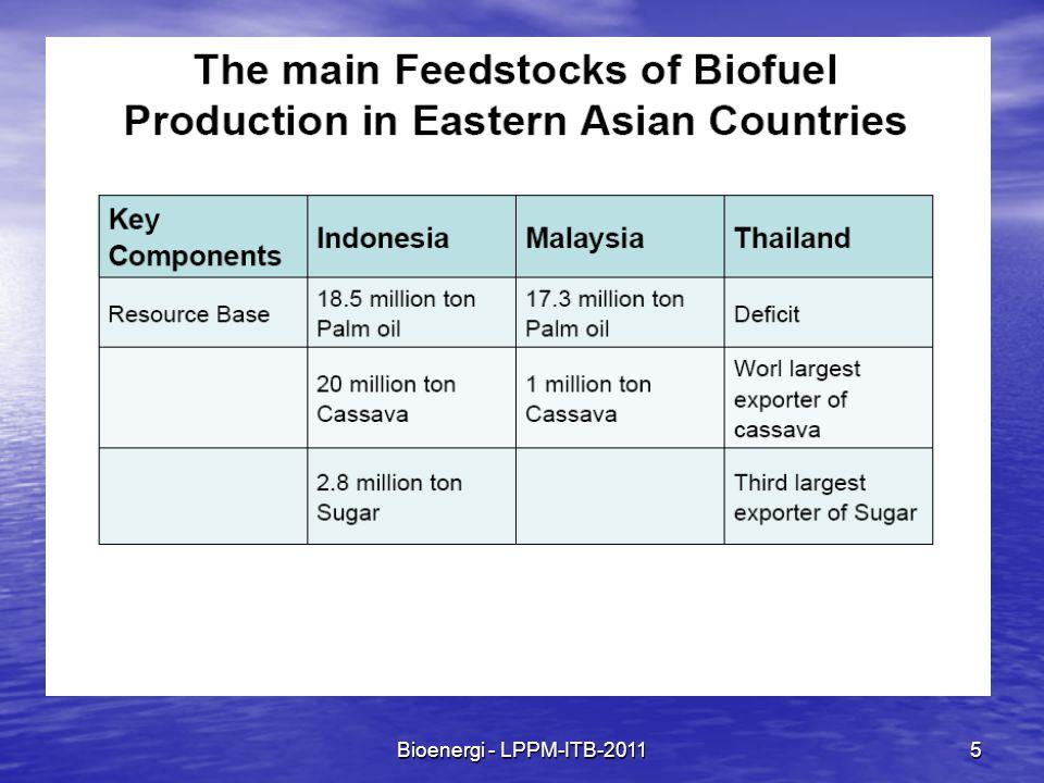 6 Produksi jagung pipil kering (2007) Seluruh Indonesia 13.279.794 ton Pulau Jawa 7.457.656 ton Luar Pulau Jawa 5.82.138 ton