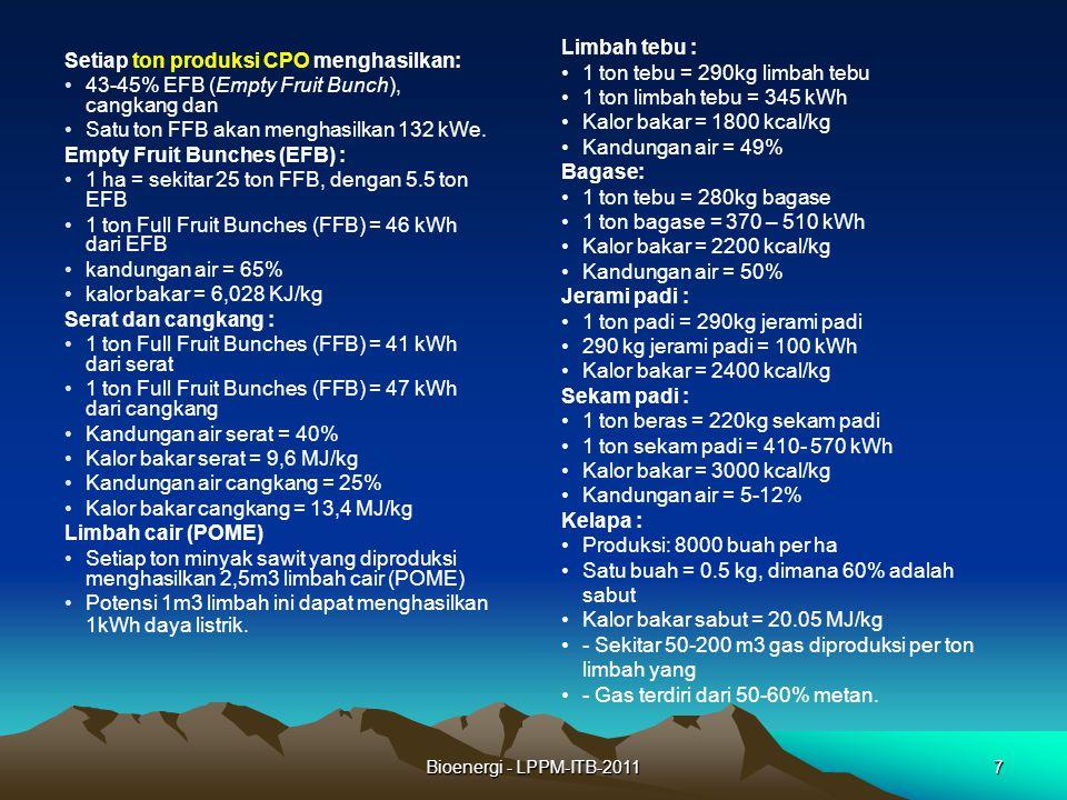 Bioenergi - LPPM-ITB-20118 Pengalaman TK - ITB LokasiGunaKapasitasUmpanTahunKondisi Balong - JatengListrik15 kWKayu karet1984-1988Tak operasi Randublatung - JatengListrik60 kWKayu jati1985Tak operasi Haurgeulis - JabarListrik100 kWSekam padi2003Operasi Patuha - JabarPengering100 kg/jamBatubara2007Tak operasi Pelaihari - KalselListrik45 kWJanggel jagung2008Operasi Suryalaya - JabarPengering/Listrik20 kWJanggel jagung2009Dlm konstruksi Riau 1Listrik100 kWPelepah sawit2010Uji coba Riau 2Listrik100 kWPelepah sawit2011Dlm konstruksi AAF / PusriSyngas= pabrik urea Batubara2005studi