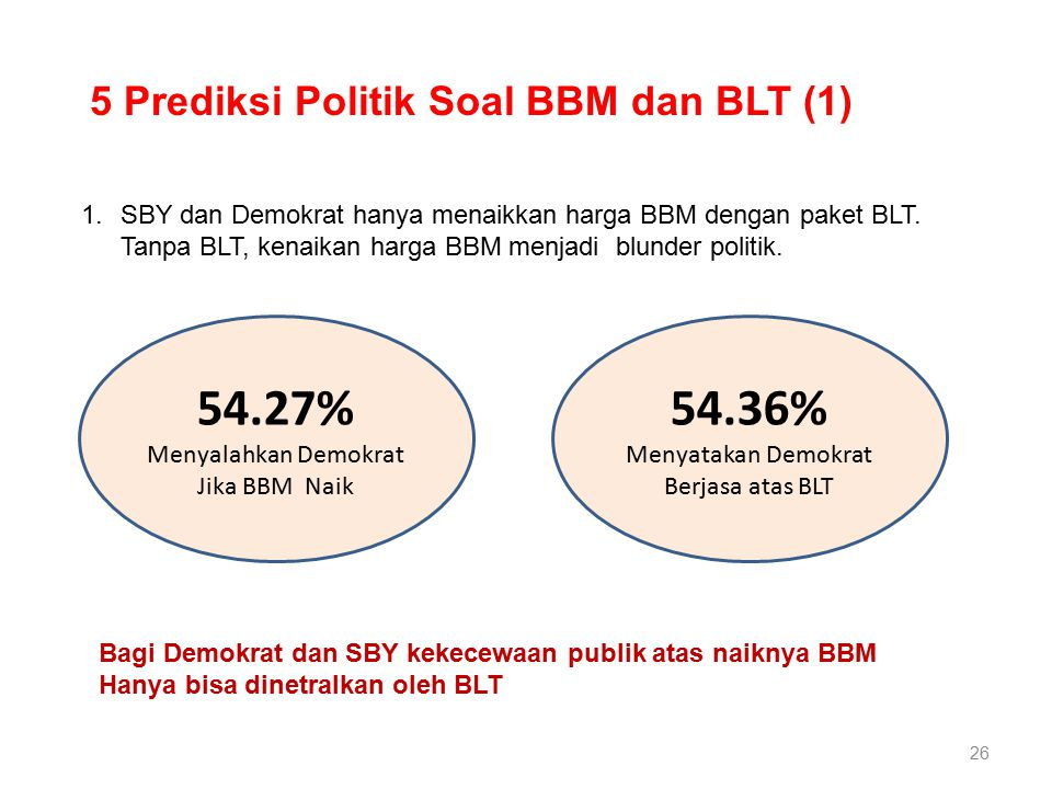 26 1.SBY dan Demokrat hanya menaikkan harga BBM dengan paket BLT. Tanpa BLT, kenaikan harga BBM menjadi blunder politik. 5 Prediksi Politik Soal BBM d