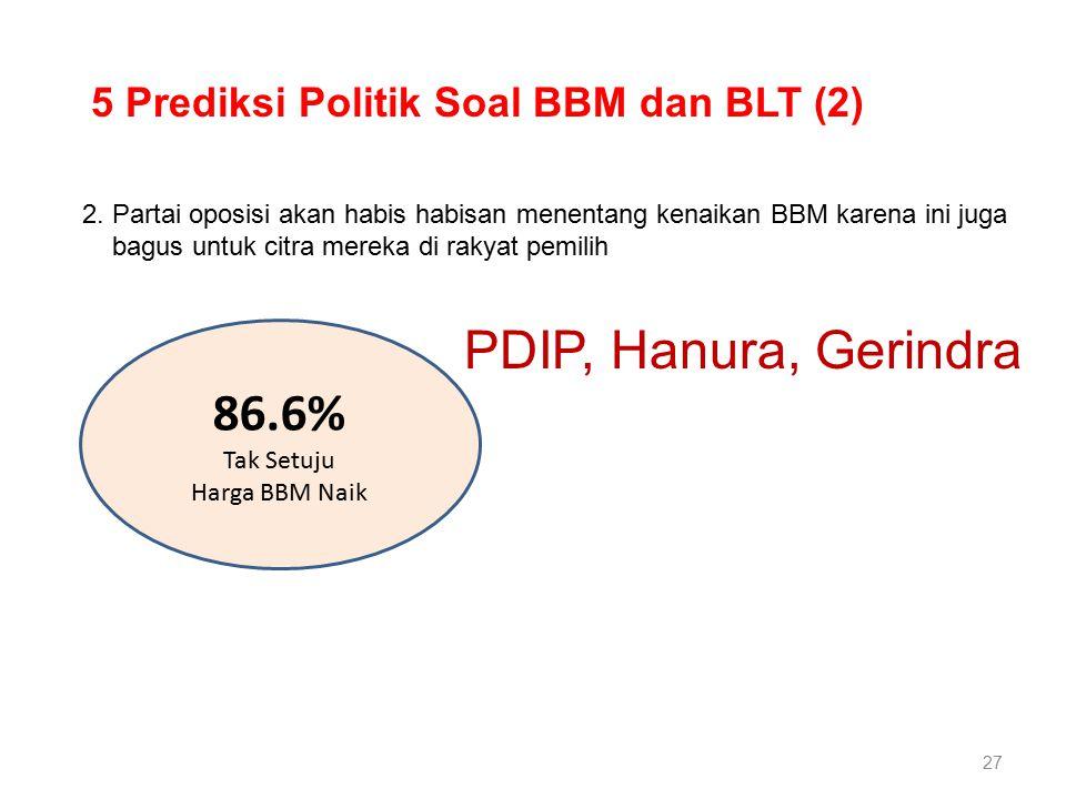 27 2. Partai oposisi akan habis habisan menentang kenaikan BBM karena ini juga bagus untuk citra mereka di rakyat pemilih 5 Prediksi Politik Soal BBM