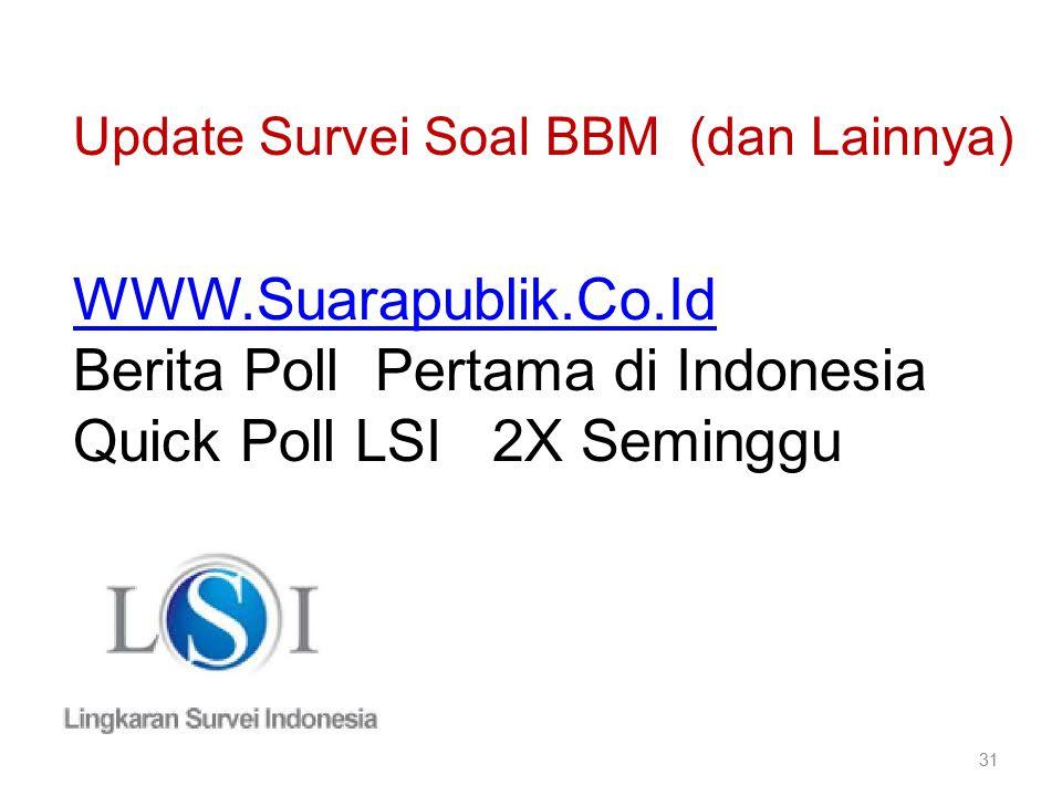 31 WWW.Suarapublik.Co.Id Berita Poll Pertama di Indonesia Quick Poll LSI 2X Seminggu Update Survei Soal BBM (dan Lainnya)