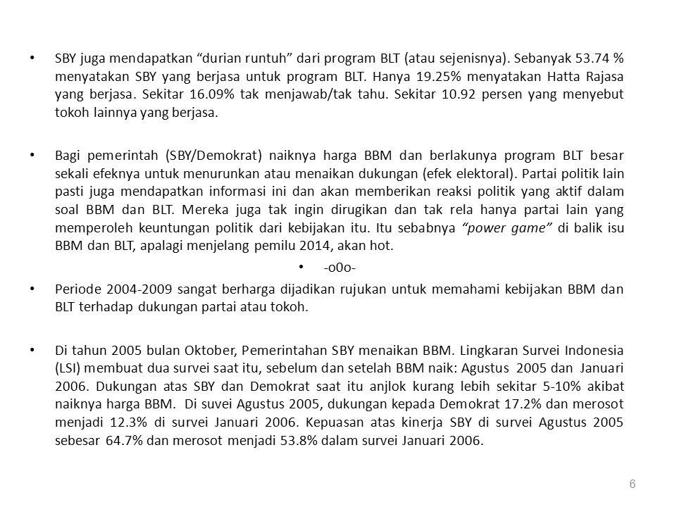 """SBY juga mendapatkan """"durian runtuh"""" dari program BLT (atau sejenisnya). Sebanyak 53.74 % menyatakan SBY yang berjasa untuk program BLT. Hanya 19.25%"""