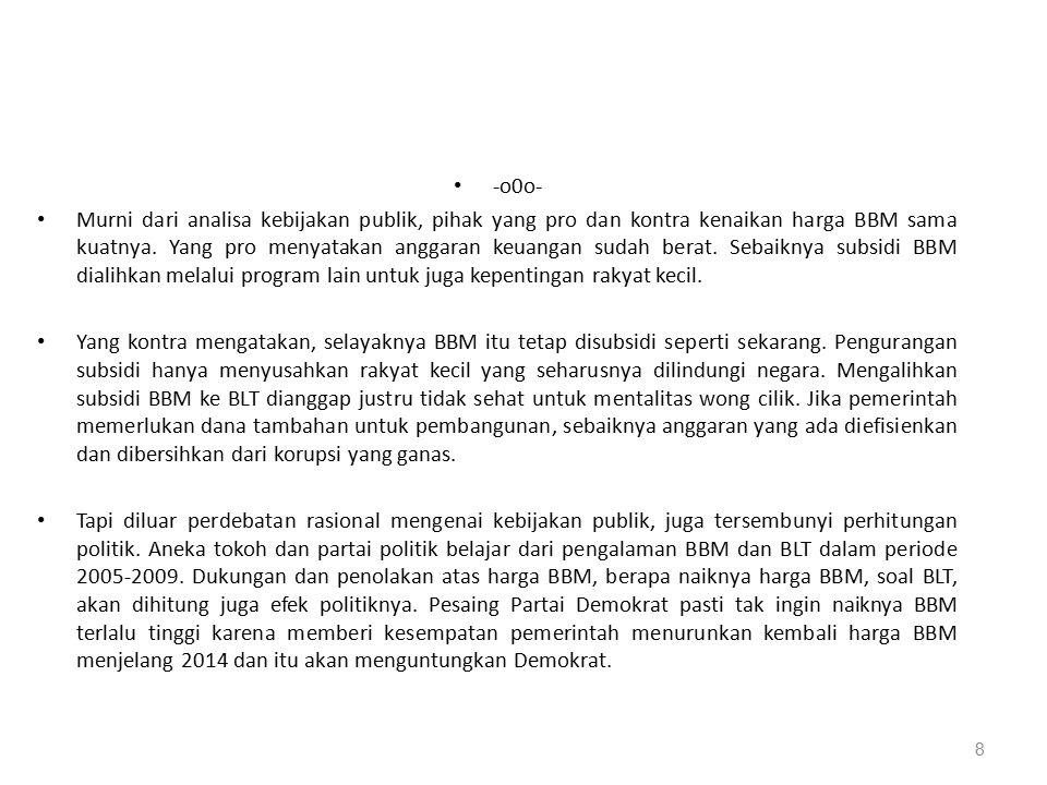 -o0o- Murni dari analisa kebijakan publik, pihak yang pro dan kontra kenaikan harga BBM sama kuatnya.