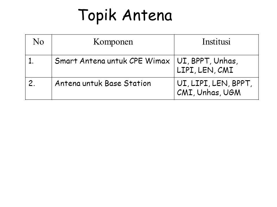 Topik Antena NoKomponenInstitusi 1.Smart Antena untuk CPE WimaxUI, BPPT, Unhas, LIPI, LEN, CMI 2.Antena untuk Base StationUI, LIPI, LEN, BPPT, CMI, Un