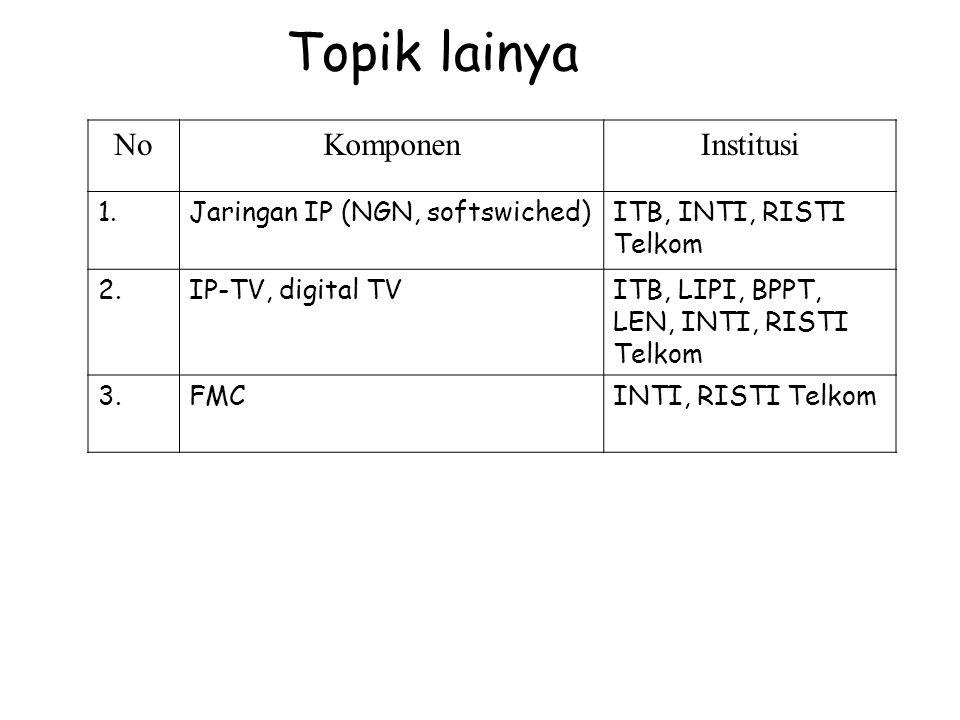Topik lainya NoKomponenInstitusi 1.Jaringan IP (NGN, softswiched)ITB, INTI, RISTI Telkom 2.IP-TV, digital TVITB, LIPI, BPPT, LEN, INTI, RISTI Telkom 3
