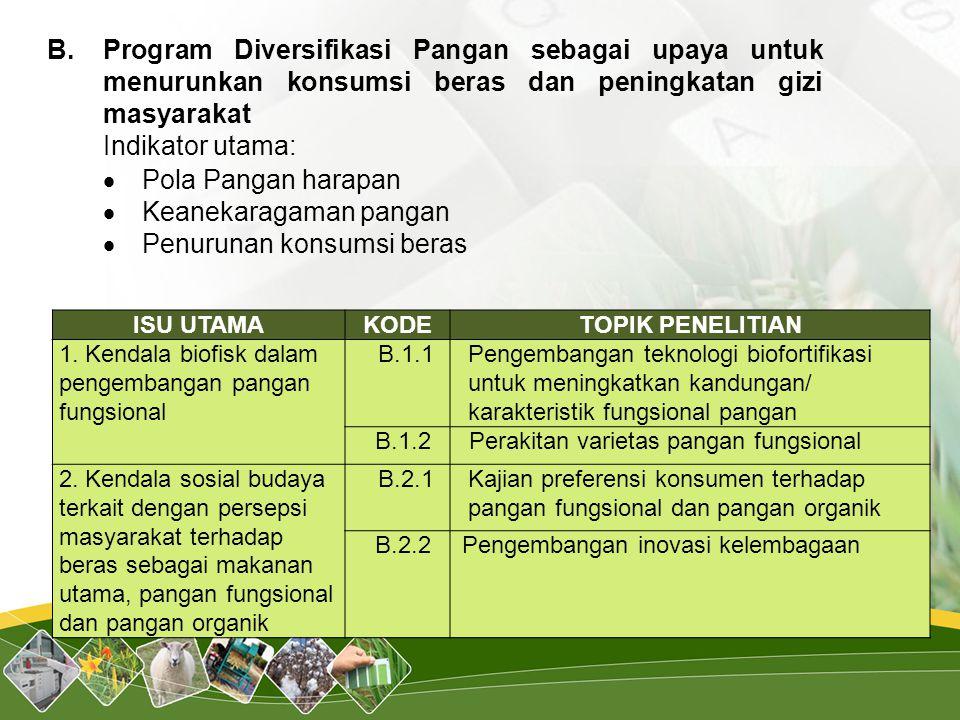 ISU UTAMAKODETOPIK PENELITIAN 1. Kendala biofisk dalam pengembangan pangan fungsional B.1.1Pengembangan teknologi biofortifikasi untuk meningkatkan ka