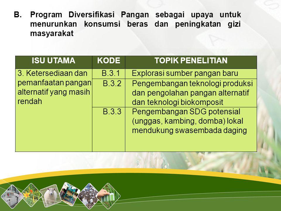 ISU UTAMAKODETOPIK PENELITIAN 3. Ketersediaan dan pemanfaatan pangan alternatif yang masih rendah B.3.1 Explorasi sumber pangan baru B.3.2Pengembangan