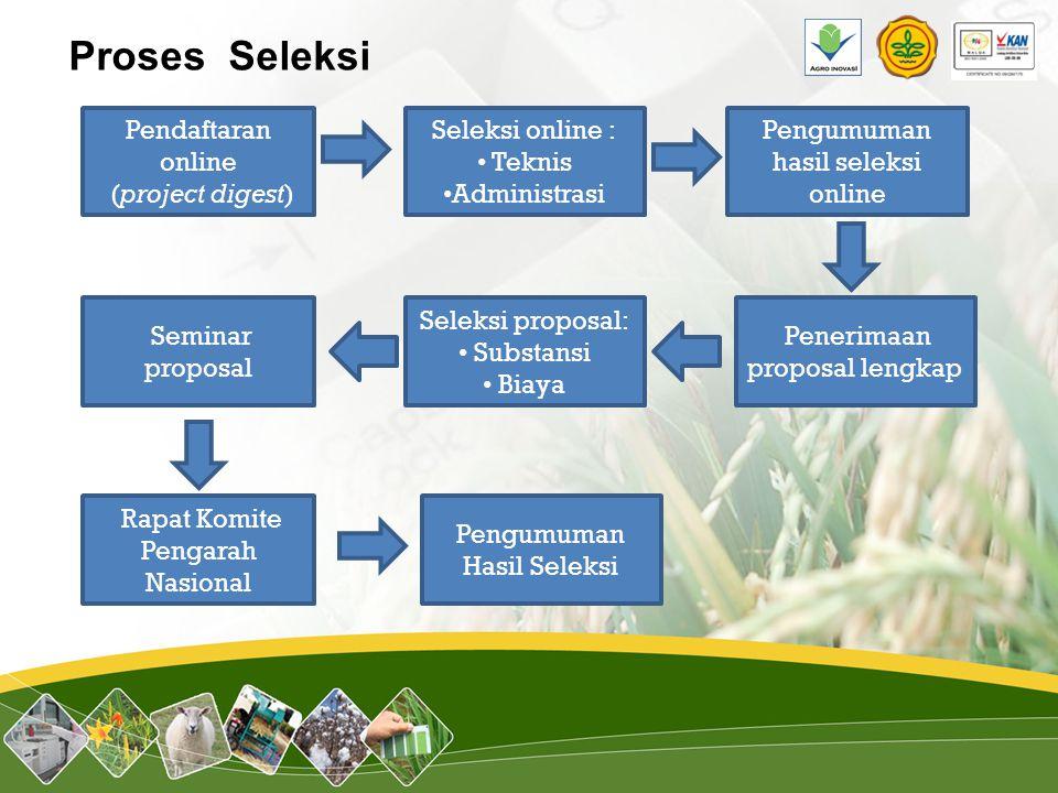 Proses Seleksi Pendaftaran online (project digest) Seleksi online : Teknis Administrasi Pengumuman hasil seleksi online Penerimaan proposal lengkap Se