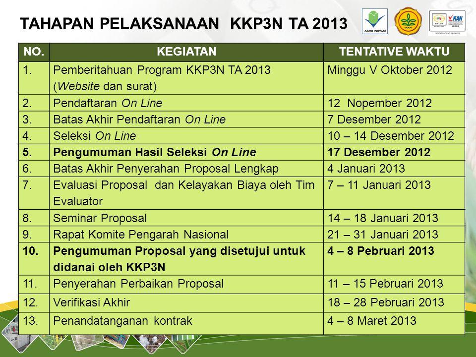 NO.KEGIATANTENTATIVE WAKTU 1. Pemberitahuan Program KKP3N TA 2013 (Website dan surat) Minggu V Oktober 2012 2.Pendaftaran On Line12 Nopember 2012 3.Ba