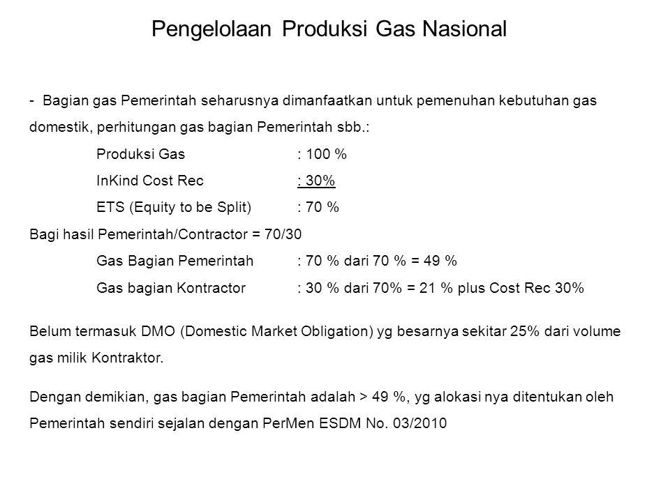 - Bagian gas Pemerintah seharusnya dimanfaatkan untuk pemenuhan kebutuhan gas domestik, perhitungan gas bagian Pemerintah sbb.: Produksi Gas : 100 % I