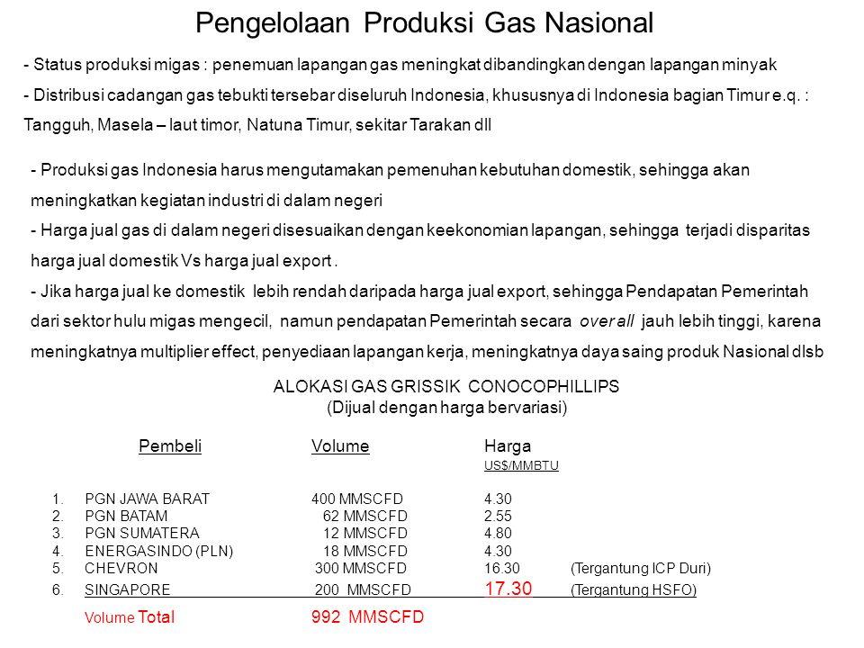 - Produksi gas Indonesia harus mengutamakan pemenuhan kebutuhan domestik, sehingga akan meningkatkan kegiatan industri di dalam negeri - Harga jual ga