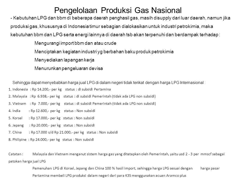 - Kebutuhan LPG dan bbm di beberapa daerah penghasil gas, masih disupply dari luar daerah, namun jika produksi gas, khususnya di Indonesia timur sebag