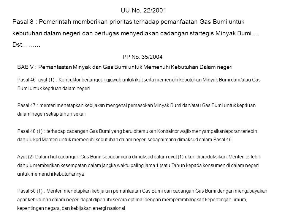 PP No. 35/2004 BAB V : Pemanfaatan Minyak dan Gas Bumi untuk Memenuhi Kebutuhan Dalam negeri Pasal 46 ayat (1) : Kontraktor bertanggungjawab untuk iku