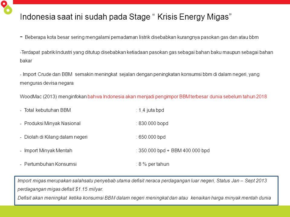 """Indonesia saat ini sudah pada Stage """" Krisis Energy Migas"""" - Beberapa kota besar sering mengalami pemadaman listrik disebabkan kurangnya pasokan gas d"""