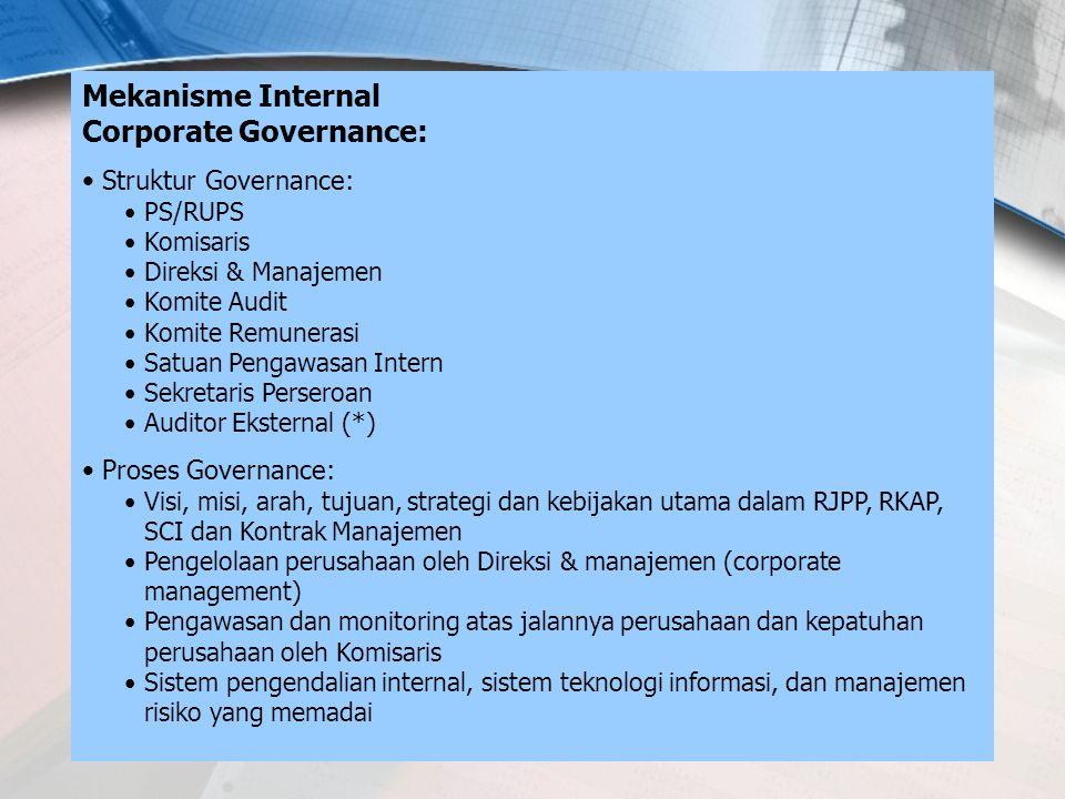 7 Mekanisme Internal Corporate Governance: Struktur Governance: PS/RUPS Komisaris Direksi & Manajemen Komite Audit Komite Remunerasi Satuan Pengawasan
