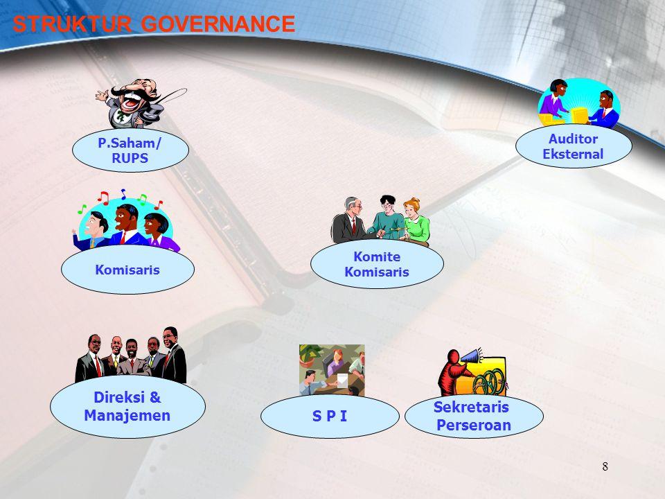 8 STRUKTUR GOVERNANCE P.Saham/ RUPS Direksi & Manajemen Komisaris Sekretaris Perseroan Komite Komisaris Auditor Eksternal S P I