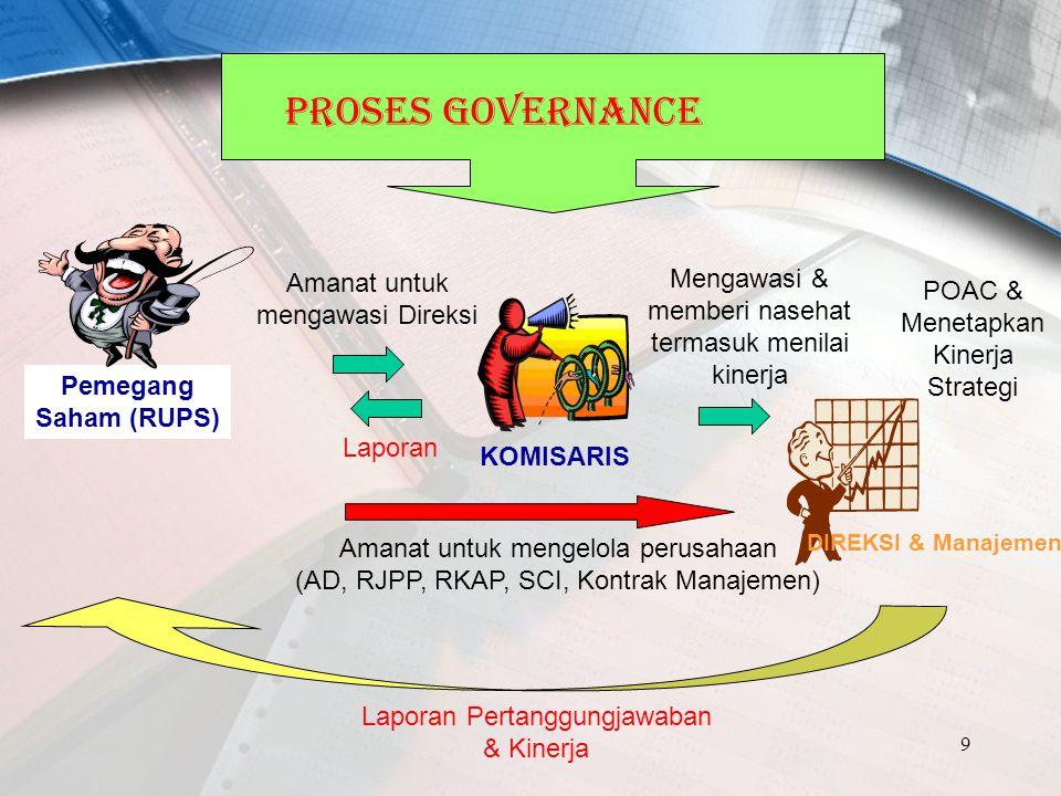 9 Pemegang Saham (RUPS) DIREKSI & Manajemen KOMISARIS Mengawasi & memberi nasehat termasuk menilai kinerja Amanat untuk mengawasi Direksi Amanat untuk