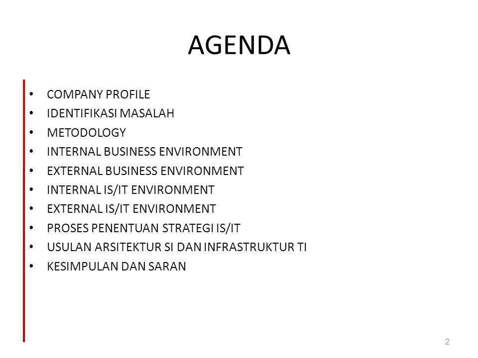 COMPANY PROFILE Keputusan Menteri Pertambangan No.261/Kpts/M/Pertamb/1968 tanggal 22 Agustus 1968 tentang Pembentukan LEMIGAS Dibawah Badan Litbang ESDM Core business di bidang penelitian dan pengembangan di bidang migas Lokasi di Kebayoran Lama, Jakarta 3