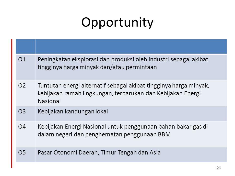 Opportunity O1Peningkatan eksplorasi dan produksi oleh industri sebagai akibat tingginya harga minyak dan/atau permintaan O2Tuntutan energi alternatif