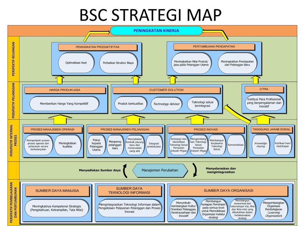 BSC STRATEGI MAP 34