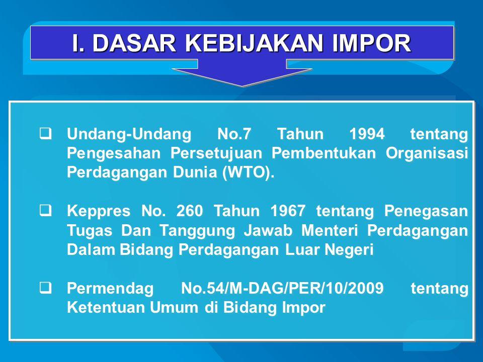  Undang-Undang No.7 Tahun 1994 tentang Pengesahan Persetujuan Pembentukan Organisasi Perdagangan Dunia (WTO).