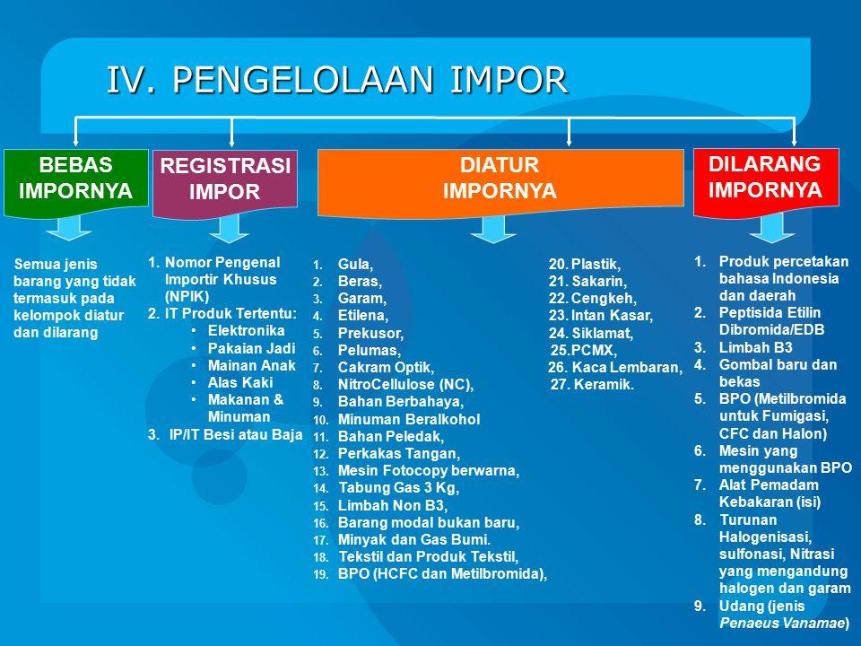 IV. PENGELOLAAN IMPOR BEBAS IMPORNYA REGISTRASI IMPOR DIATUR IMPORNYA DILARANG IMPORNYA 1.Produk percetakan bahasa Indonesia dan daerah 2.Peptisida Et