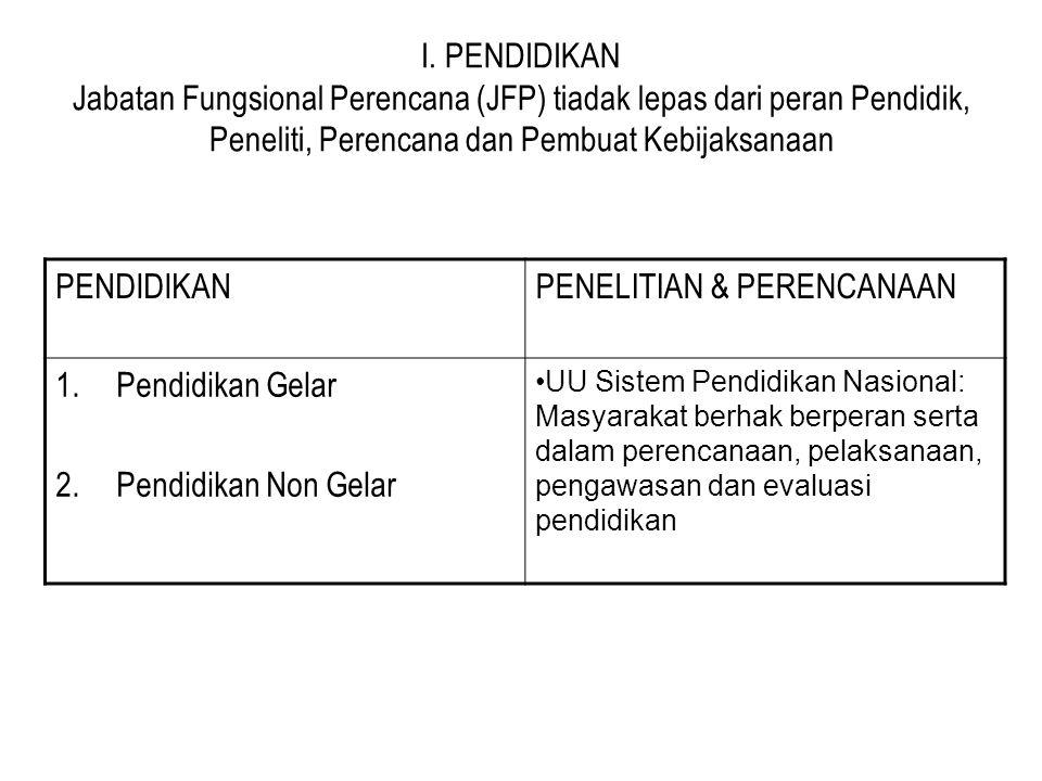 I. PENDIDIKAN Jabatan Fungsional Perencana (JFP) tiadak lepas dari peran Pendidik, Peneliti, Perencana dan Pembuat Kebijaksanaan PENDIDIKANPENELITIAN