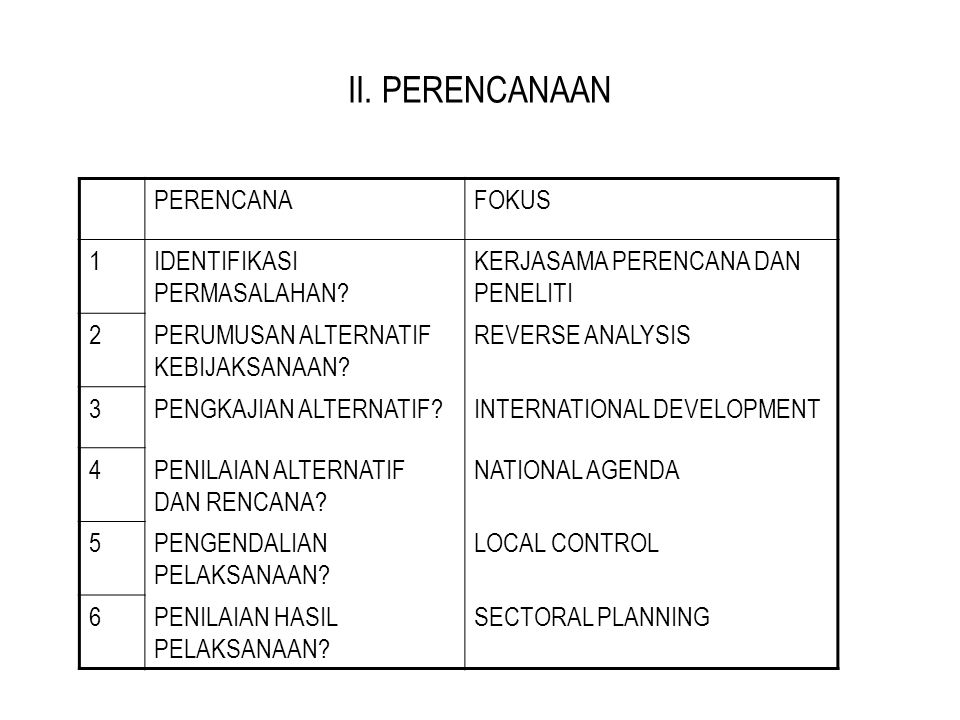 4 Local Planner Sectoral Planner National Planner Internatio nal Planner i.