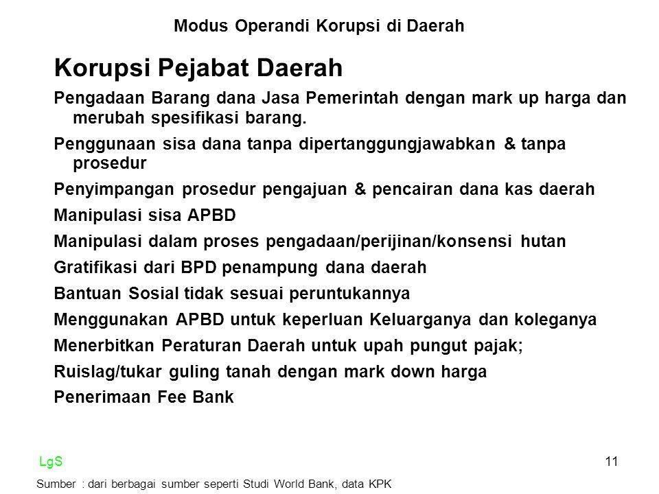 LgS11 Modus Operandi Korupsi di Daerah Korupsi Pejabat Daerah Pengadaan Barang dana Jasa Pemerintah dengan mark up harga dan merubah spesifikasi baran