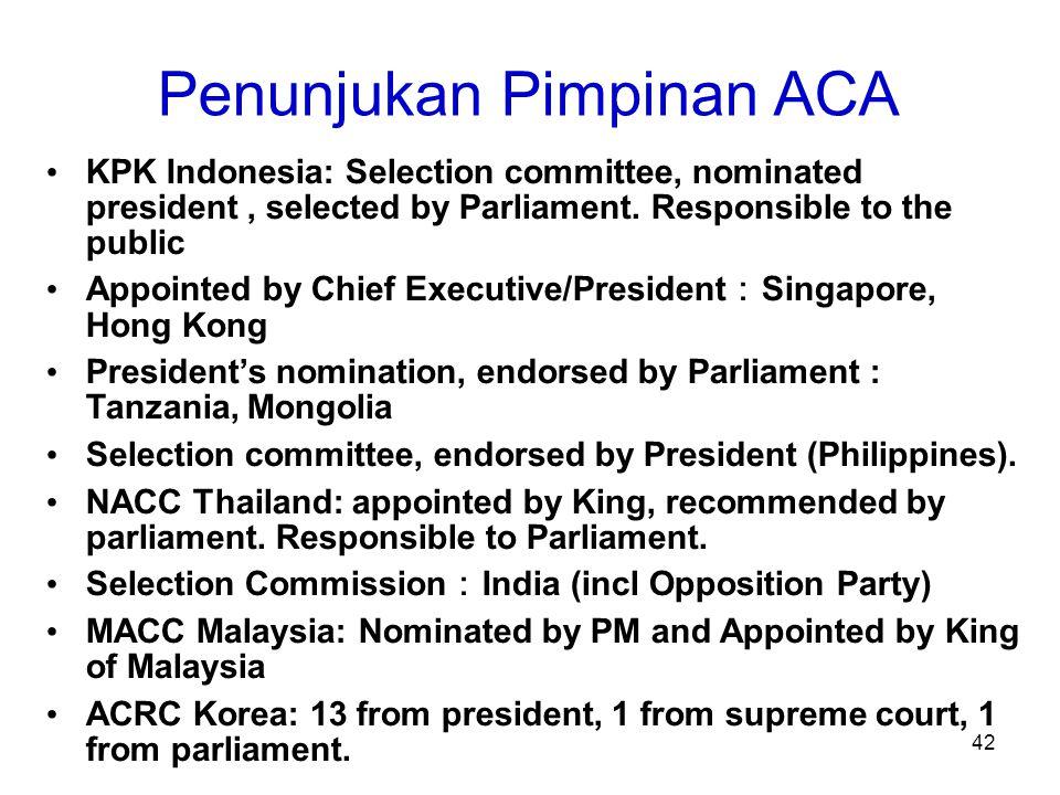42 Penunjukan Pimpinan ACA KPK Indonesia: Selection committee, nominated president, selected by Parliament.
