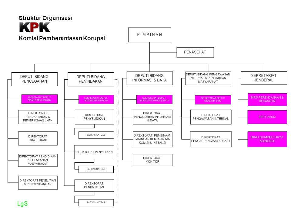 Visi dan Misi KPK Visi: Menjadi lembaga yang mampu mewujudkan Indonesia yang bebas dari korupsi Misi: Pendobrak dan pendorong Indonesia yang bebas dari korupsi Menjadi pemimpin dan penggerak perubahan untuk mewujudkan Indonesia yang bebas dari korupsi Prinsip Utama: Kepastian hukum, keterbukaan, akuntabilitas, kepentingan umum dan proporsionalitas Nilai-nilai Dasar Integritas, Profesionalisme, Inovasi, Religiusitas, Transparansi, Kepemimpinan, Produktiitas