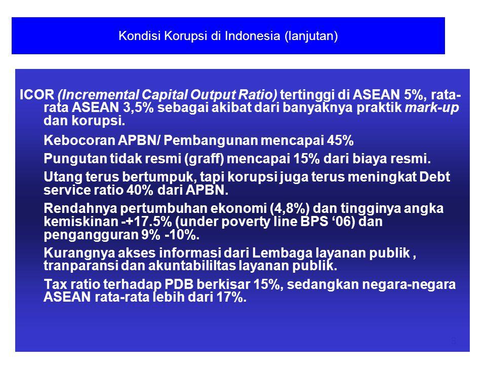 8 Kondisi Korupsi di Indonesia (lanjutan) ICOR (Incremental Capital Output Ratio) tertinggi di ASEAN 5%, rata- rata ASEAN 3,5% sebagai akibat dari ban