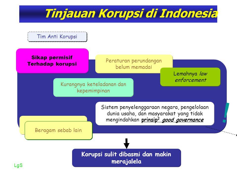 Sistem Peradilan KPK UU No.30/2002 KEPOLISIAN UU No.