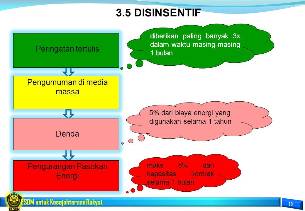 ESDM untuk Kesejahteraan Rakyat 3.5 DISINSENTIF Peringatan tertulis Pengumuman di media massa Denda Pengurangan Pasokan Energi 5% dari biaya energi ya