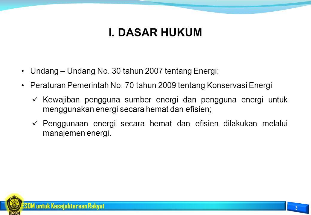 ESDM untuk Kesejahteraan Rakyat I. DASAR HUKUM Undang – Undang No. 30 tahun 2007 tentang Energi; Peraturan Pemerintah No. 70 tahun 2009 tentang Konser
