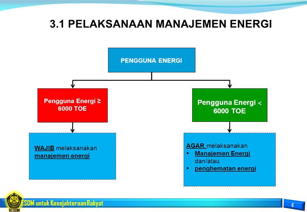 ESDM untuk Kesejahteraan Rakyat 3.1 PELAKSANAAN MANAJEMEN ENERGI AGAR melaksanakan  Manajemen Energi dan/atau  penghematan energi Pengguna Energi ˂