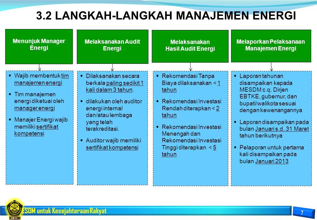 ESDM untuk Kesejahteraan Rakyat 3.2 LANGKAH-LANGKAH MANAJEMEN ENERGI Melaksanakan Hasil Audit Energi Menunjuk Manager Energi  Wajib membentuk tim man