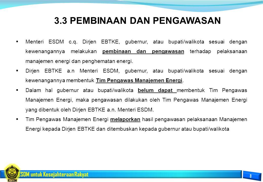 ESDM untuk Kesejahteraan Rakyat 3.3 PEMBINAAN DAN PENGAWASAN  Menteri ESDM c.q. Dirjen EBTKE, gubernur, atau bupati/walikota sesuai dengan kewenangan