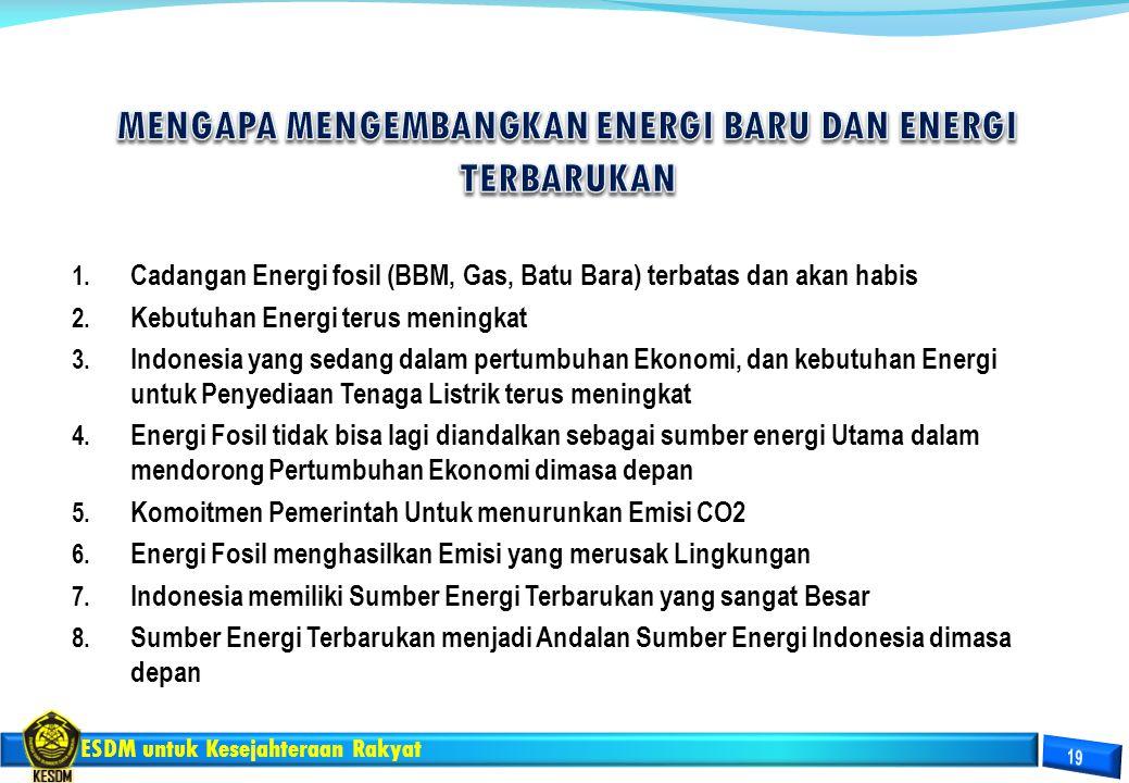 ESDM untuk Kesejahteraan Rakyat 1. Cadangan Energi fosil (BBM, Gas, Batu Bara) terbatas dan akan habis 2. Kebutuhan Energi terus meningkat 3. Indonesi