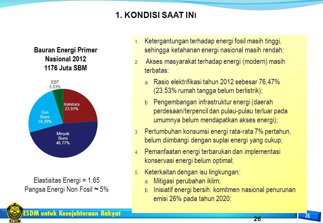 ESDM untuk Kesejahteraan Rakyat Bauran Energi Primer Nasional 2012 1176 Juta SBM Elastisitas Energi = 1,65 Pangsa Energi Non Fosil  5% 1. Ketergantun