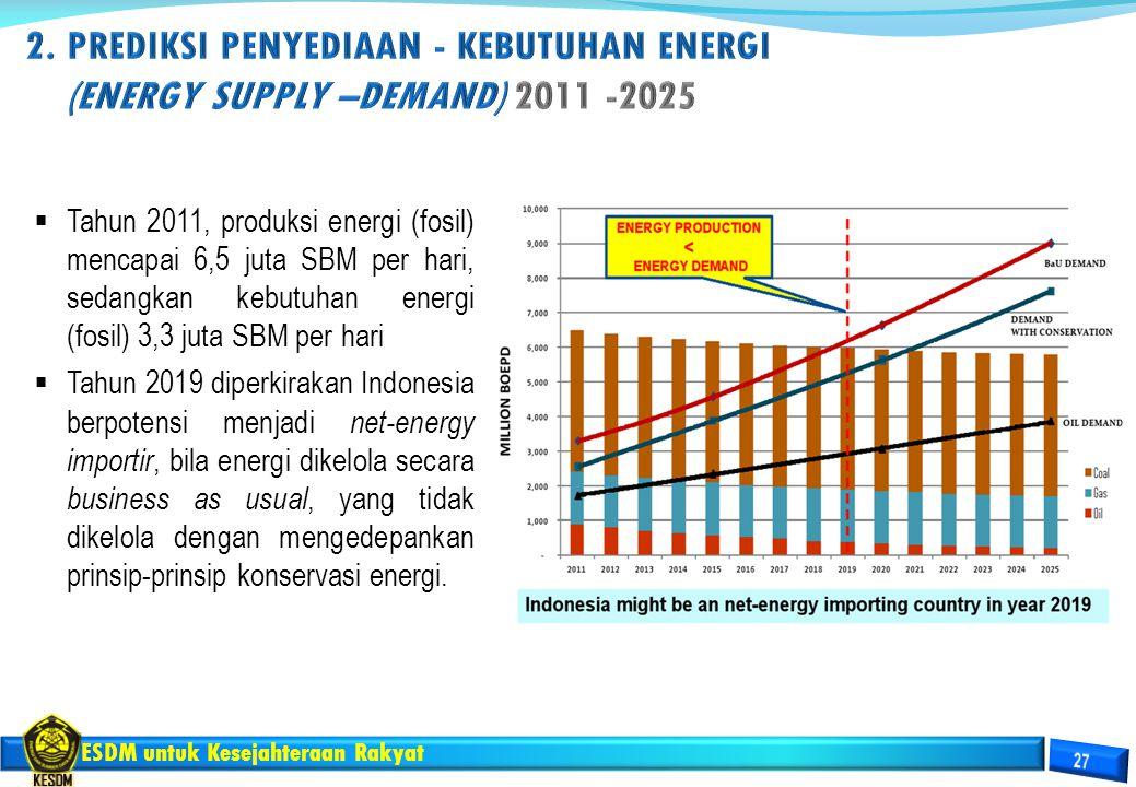 ESDM untuk Kesejahteraan Rakyat  Tahun 2011, produksi energi (fosil) mencapai 6,5 juta SBM per hari, sedangkan kebutuhan energi (fosil) 3,3 juta SBM