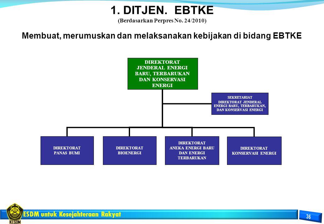 1. DITJEN. EBTKE (Berdasarkan Perpres No. 24/2010) DIREKTORAT JENDERAL ENERGI BARU, TERBARUKAN DAN KONSERVASI ENERGI SEKRETARIAT DIREKTORAT JENDERAL E