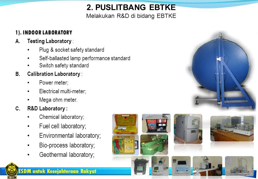 ESDM untuk Kesejahteraan Rakyat 1). INDOOR LABORATORY A. Testing Laboratory : Plug & socket safety standard Self-ballasted lamp performance standard S