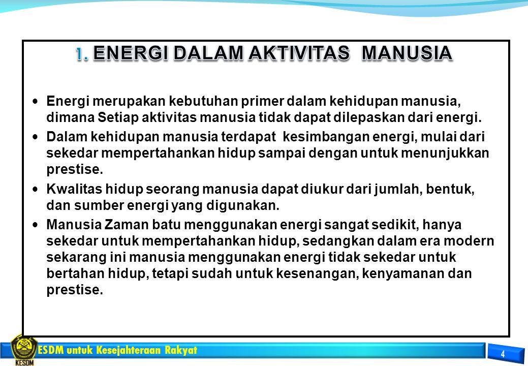ESDM untuk Kesejahteraan Rakyat Energi merupakan kebutuhan primer dalam kehidupan manusia, dimana Setiap aktivitas manusia tidak dapat dilepaskan dari