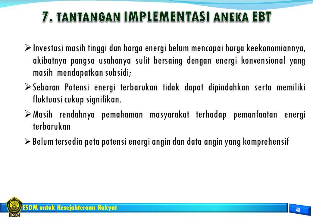 ESDM untuk Kesejahteraan Rakyat  Investasi masih tinggi dan harga energi belum mencapai harga keekonomiannya, akibatnya pangsa usahanya sulit bersain
